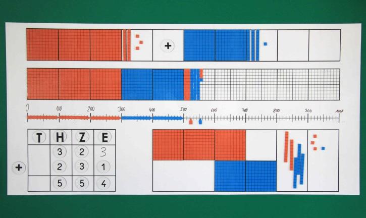 Tausender-Arbeitssatz / Stellenwerttafel