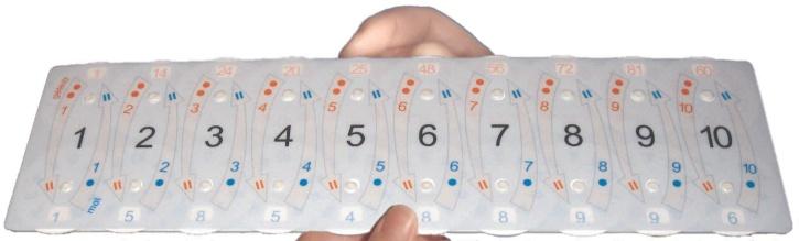 Schülergerät Punktrechner, Multiplikation und Division