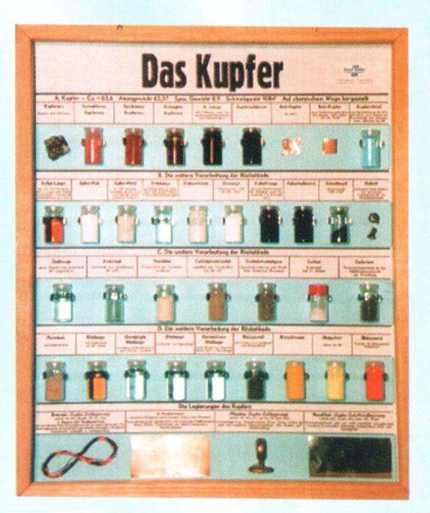 Technologie Schaukasten Rohstoff: Kupfer