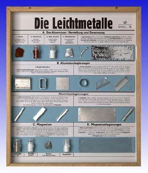 Technologie Schaukasten Rohstoff: Leichtmetalle