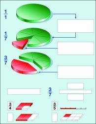 Transparentmappe: Natürliche Zahlen, Bruchrechnen