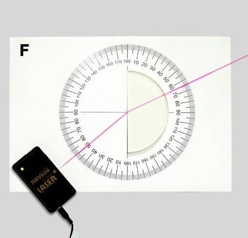 Demonstrations-Gerätesatz Geometrische Optik magnethaftend