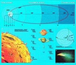 Lehrtafel Unser Sonnensystem, 120x80 cm