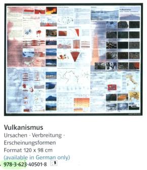 """Geographie auf einen Blick, """"Vulkanismus"""" Poster"""