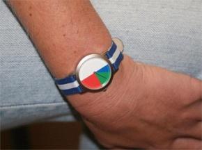 Armband-Zeitmesser