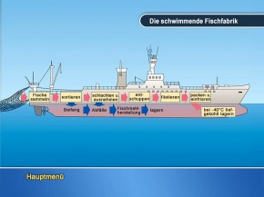 Didaktische DVD Weltmeere - Wirtschaftsraum Ozean
